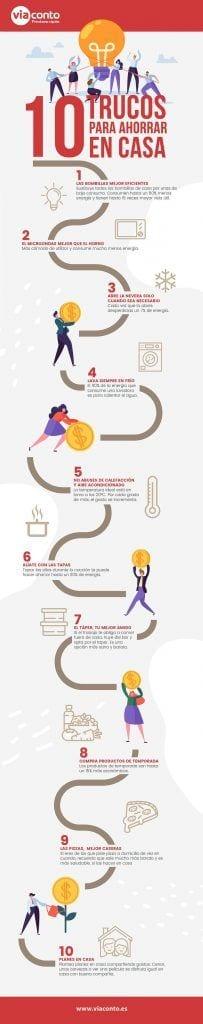 infografia-reducir-facturas-cambiar-habitos