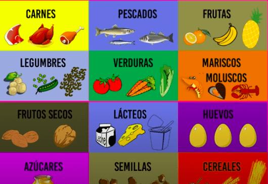 Dieta de carbohidratos, conozca las variaciones y los alimentos permitidos